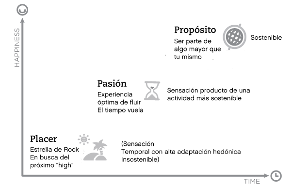 happiness_framework_dh_es
